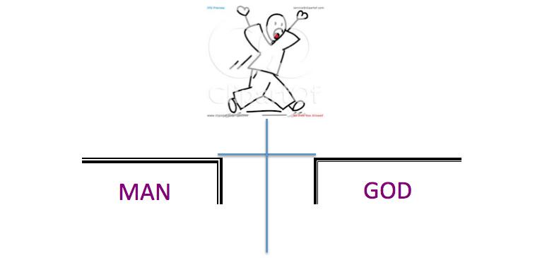 Crosing the Bridge to God
